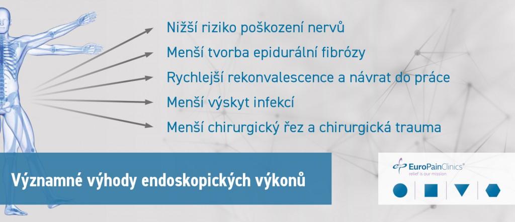 vyhody-endoskopie-cz